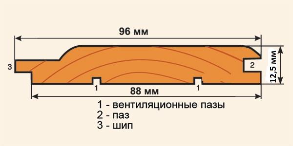 Chertezh_evrovagonki.jpg
